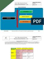 Anexo 6 Mapa e Interacción de Procesos
