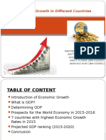 Economic Growth in Different Countries