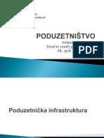 2. Poduzetnicka infrastruktura