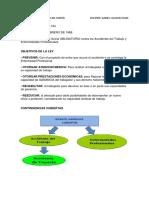 ResumendelaLey16.744.pdf