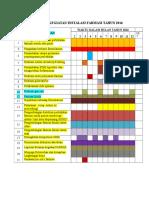 Skedul Kegiatan Instalasi Farmasi Tahun 2016 Edit