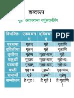 Sanskrit Shabdaroop