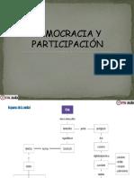 Apunte 3 Democracia y Participacion