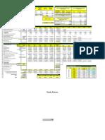 CF Equity Analysis