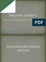 Resumen Unidad 2