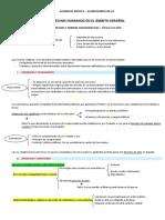 Tema 1 y 2 Esquema de Derechos Fundamentales