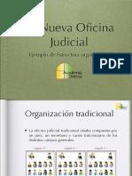OrganizacionNueva Oficina Judicial