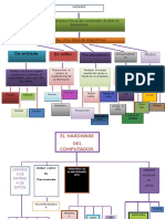 mapa-conseptual