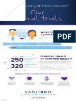 Sanford - Our clinical trials