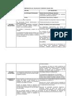 185011478-CUADRO-COMPARATIVO-LEY-1562-DE-2012-Y-DECRETO-1295-DE-1994-docx