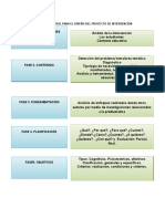 Diagrama General Para El Diseño Del Proyecto de Intervención