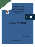 Difracción de Electrones