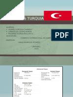 Economía de Turquia