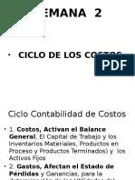 SEMANA__2__CICLO_DE_COSTOS__20268____25186__.pptx
