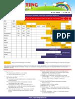Sharwan-40350 - Vaccination Chart