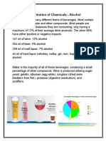 concentration of chemicals alcohol