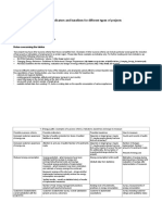 examples-success-criteria-indicators-and-baselines-different-types-projects.doc