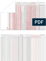 DB Ssectiuni profile