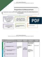 7.4 Proportions & Measurement