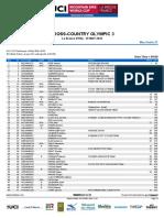Lista de Partida Sub 23 Damas Bresse