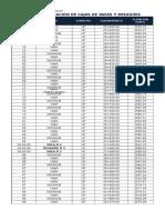 Copia de Copia de 005 TABLA de PRUEBAS_ Rev.5-Testeasda