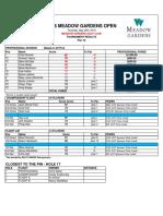 2016 Meadow Gardens Open Results