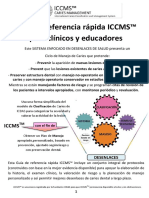 ICCMS Quick Reference Guide Spanish Oct 2015 Web