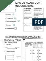 diagramasdeflujoconsimbolosasme-110228160316-phpapp02
