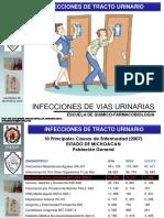 INFECCIONES DE VIAS URINARIAS (2).pdf