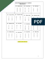 Docslide.net Orunmila Ifa Para Reza Os 256 Odus