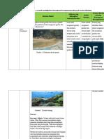 Matriks Draft Modul Problem Solving Untuk Meningkatkan Kemampuan Berargumentasi Siswa Pada Materi Ekosistem