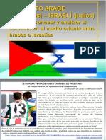 Conflicto Arabe Israel