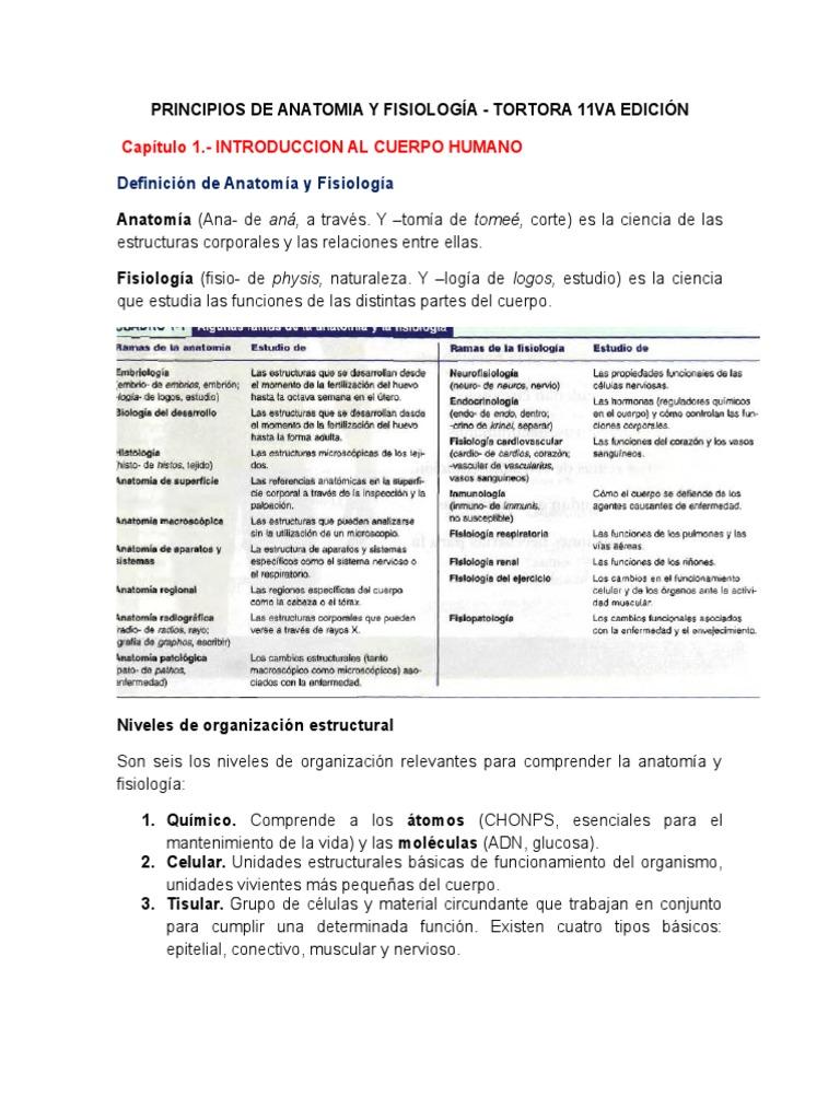 Principios de Anatomia y Fisiología