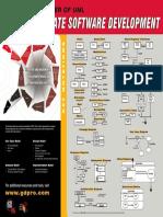 UML Poster