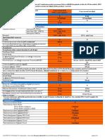 Lista de Taxe Si Comisioane