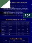 Financial Analysis Gul Ahmed 2015
