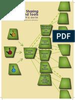 Knowledge Sharing Methods & Tools