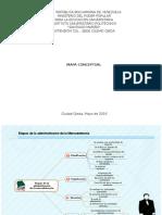 Mapa Conceptual Etapas de La Admon de Mercadotecnia