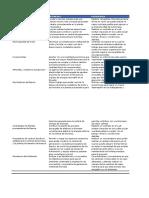 Selección de Estrategias biomasa