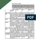 PAUTA TEXTO EXPOSITIVO 6.doc