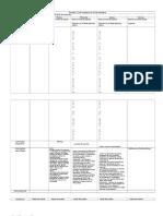 Formato de Planificación Panorama Semanal Ctubre 12-16