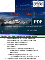 4. Edema Pulmonar Clase 2006
