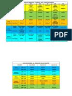 2015 Semanas de Provas Bimestrais 4bim