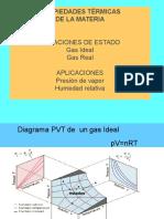 Fisica de Calor y Procesos 2