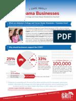 grit - business fact sheet final