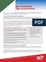 grit - assessments fact sheet