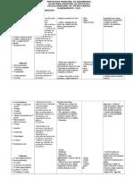 Planejamento 8ª REDAÇÃO 8ª 2015