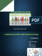 Comunicación Organizacional.