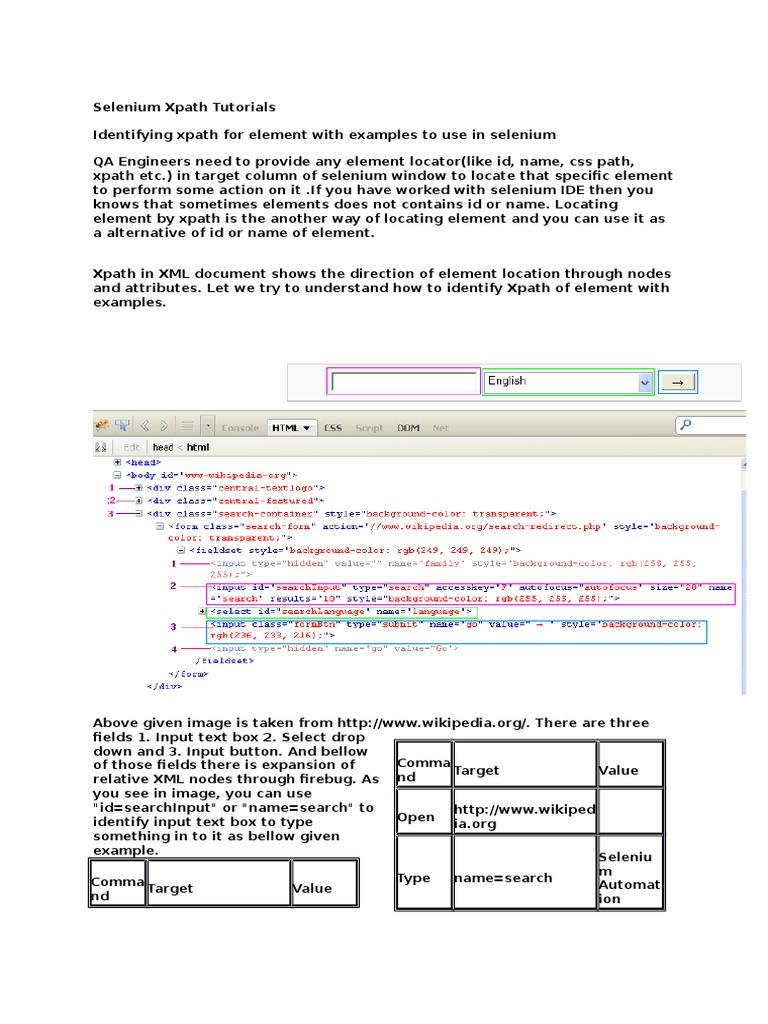 Top 20 useful commands in selenium webdriver x path selenium software