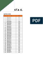 Copy of Update Data Karyawan Outsource JABAR Periode Mei 2016